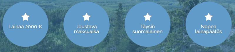 Suomilimiitti lainaa loistavilla ehdoilla!