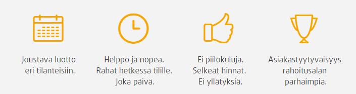 Credit24.fi lainaa 100 - 4000 euroa.