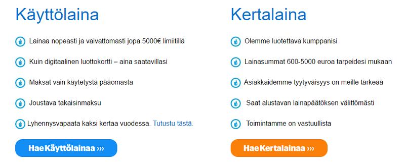 Laina.fi kertalaina ja käyttölaina.