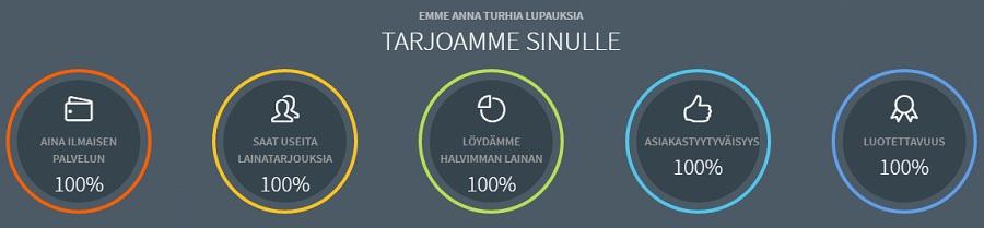 Ei turhia lupauksia - Valitse VertaaPankkeja.fi