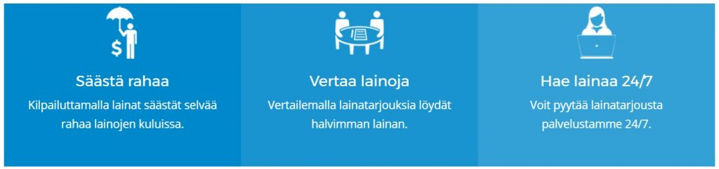 Lainankilpailuttaja.fi lainaa ilman vakuuksia.